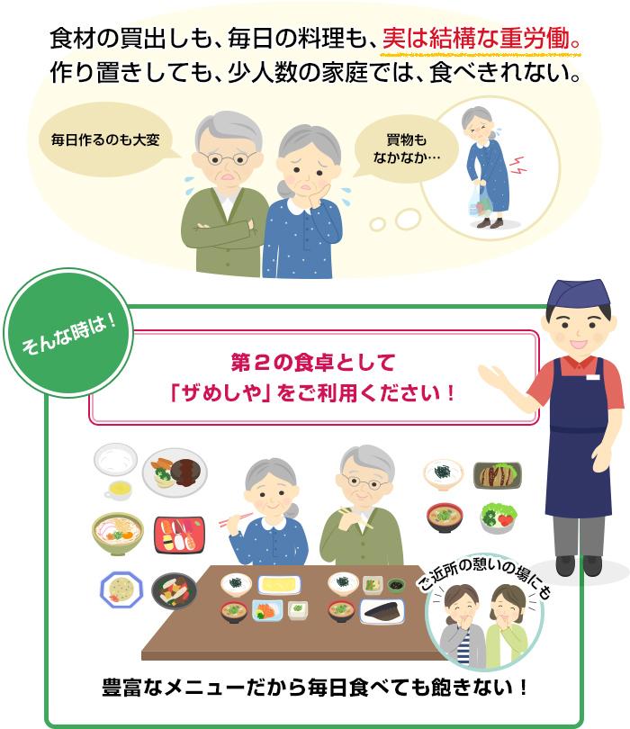 食材の買出しも、毎日の料理も、実は結構な重労働。作り置きしても、少人数の家庭では、食べきれない。[そんな時は!]第2の食卓として「ザめしや」をご利用ください!豊富なメニューだから毎日食べても飽きない!