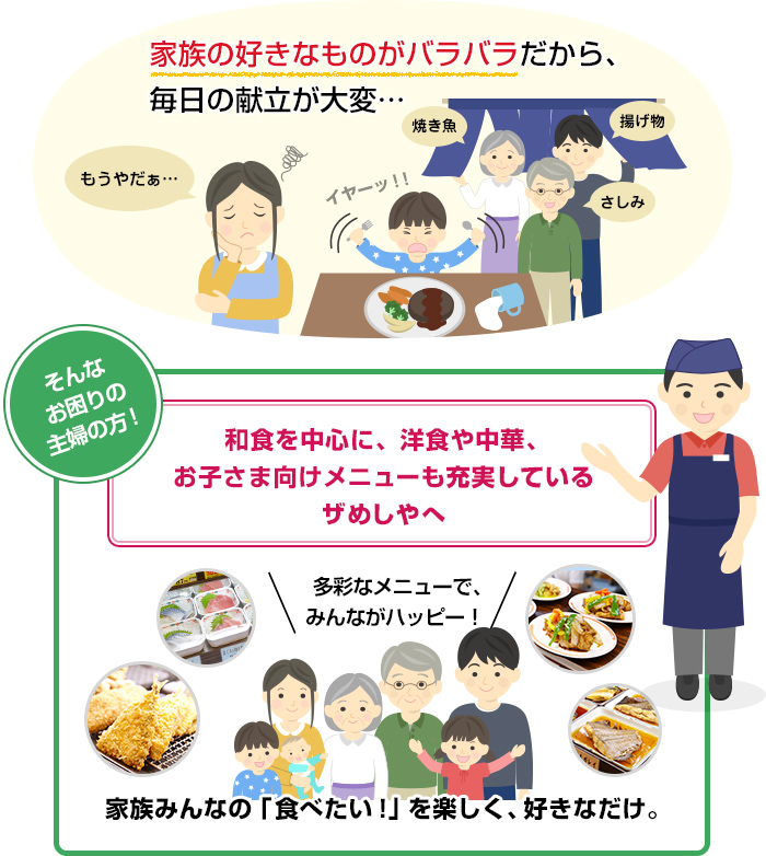 家族の好きなものがバラバラだから、毎日の献立が大変…[そんなお困りの主婦の方!]和食を中心に、洋食や中華、お子さま向けメニューも充実しているザめしやへ。家族みんなの「食べたい!」を楽しく、好きなだけ。